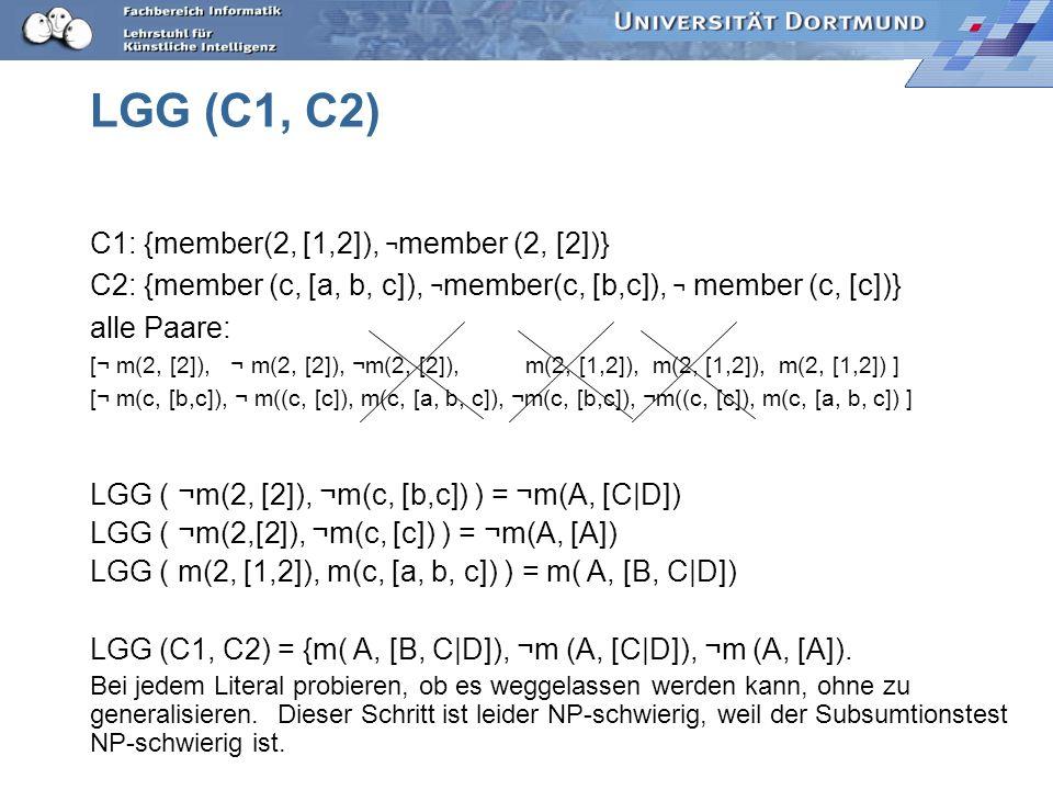 LGG (C1, C2) C1: {member(2, [1,2]), ¬member (2, [2])}
